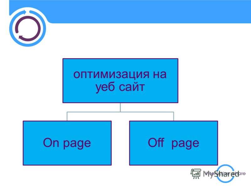 оптимизация на уеб сайт On pageOff page