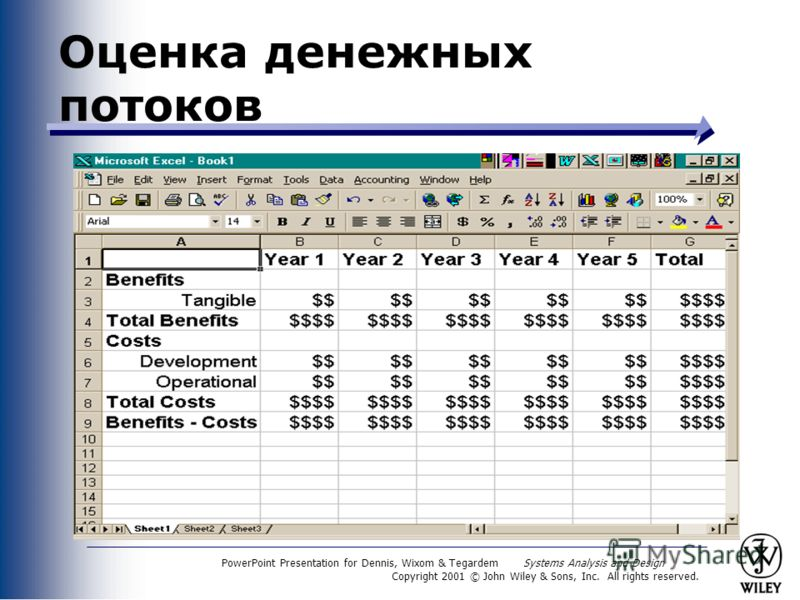 PowerPoint Presentation for Dennis, Wixom & Tegardem Systems Analysis and Design Copyright 2001 © John Wiley & Sons, Inc. All rights reserved. Оценка денежных потоков