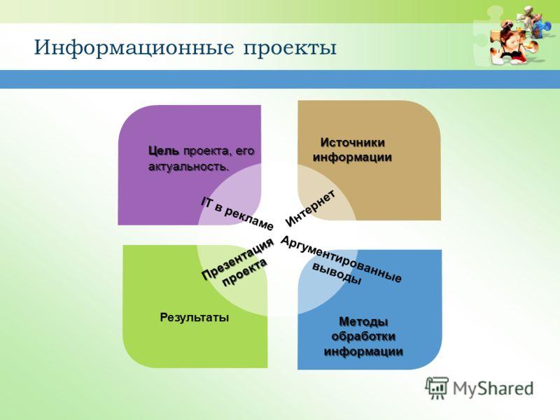 Цель проекта, его актуальность. Источники информации Презентация проекта Методы обработки информации IT в рекламе Интернет Результаты Аргументированные выводы Информационные проекты
