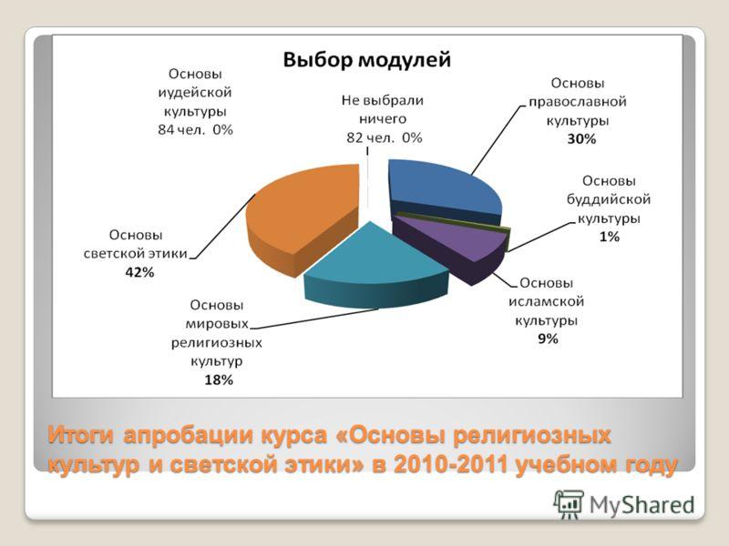 Итоги апробации курса «Основы религиозных культур и светской этики» в 2010-2011 учебном году