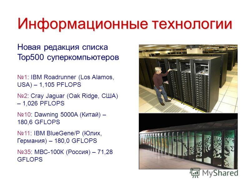 Информационные технологии Новая редакция списка Top500 суперкомпьютеров 1: IBM Roadrunner (Los Alamos, USA) – 1,105 PFLOPS 2: Cray Jaguar (Oak Ridge, США) – 1,026 PFLOPS 10: Dawning 5000A (Китай) – 180,6 GFLOPS 11: IBM BlueGene/P (Юлих, Германия) – 1