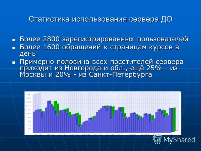 7 Статистика использования сервера ДО Более 2800 зарегистрированных пользователей Более 2800 зарегистрированных пользователей Более 1600 обращений к страницам курсов в день Более 1600 обращений к страницам курсов в день Примерно половина всех посетит