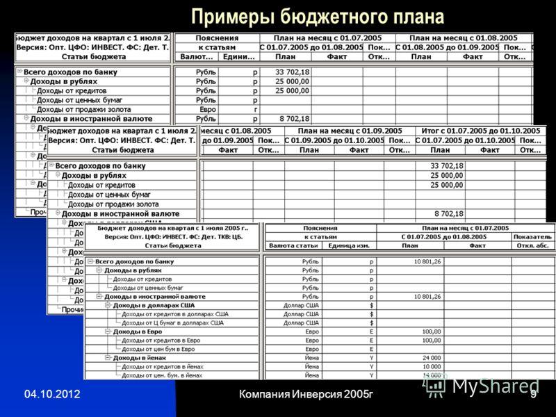 22.08.2012Компания Инверсия 2005г9 Примеры бюджетного плана