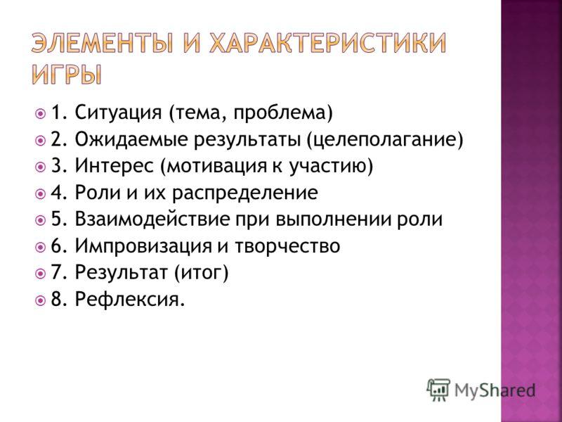 1. Ситуация (тема, проблема) 2. Ожидаемые результаты (целеполагание) 3. Интерес (мотивация к участию) 4. Роли и их распределение 5. Взаимодействие при выполнении роли 6. Импровизация и творчество 7. Результат (итог) 8. Рефлексия.