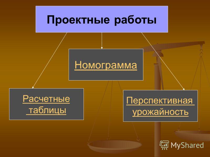 Проектные работы Перспективная урожайность Расчетные таблицы Номограмма