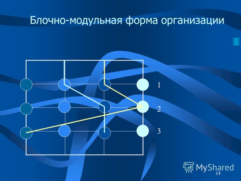 14 1 2 3 Блочно-модульная форма организации