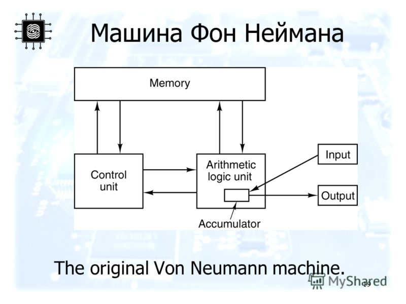 19 Машина Фон Неймана The original Von Neumann machine.