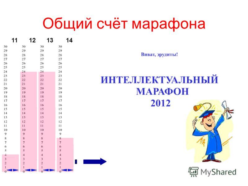 Общий счёт марафона 11121314