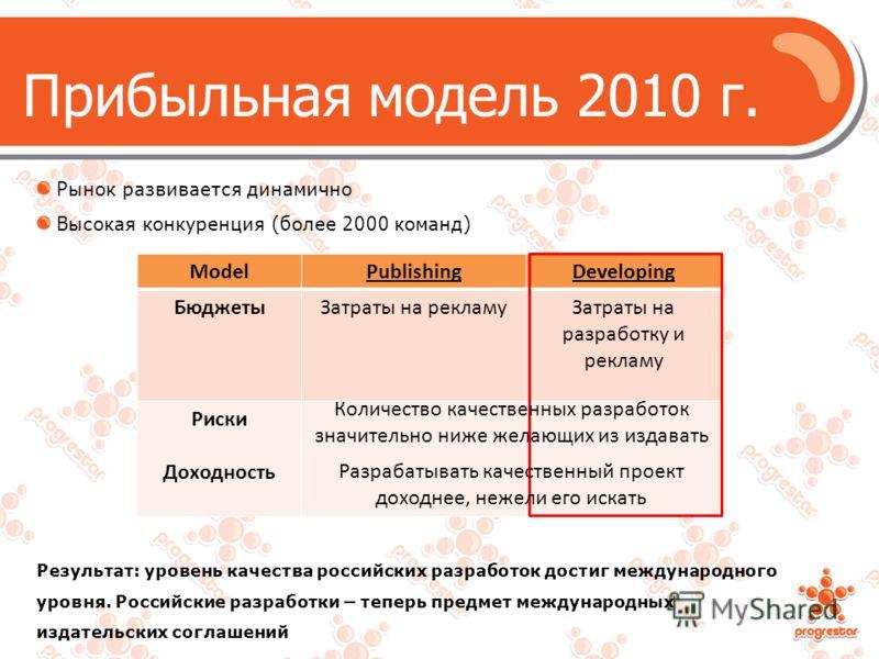 Прибыльная модель 2010 г. Рынок развивается динамично Высокая конкуренция (более 2000 команд) Результат: уровень качества российских разработок достиг международного уровня. Российские разработки – теперь предмет международных издательских соглашений
