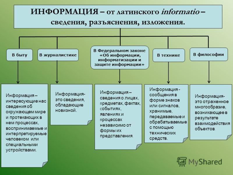 Информация – интересующие нас сведения об окружающем мире и протекающих в нем процессах, воспринимаемые и интерпретируемые человеком или специальными устройствами. Информация- это сведения, обладающие новизной. Информация – сведения о лицах, п редмет