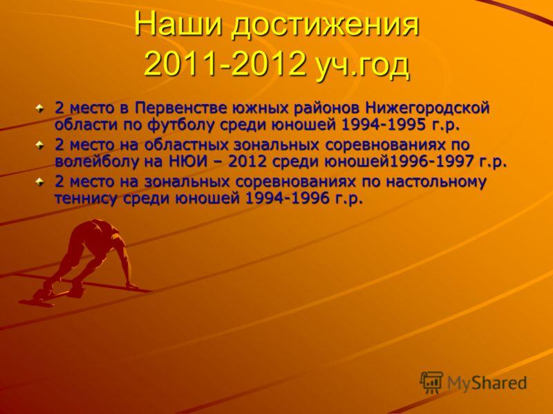 Наши достижения 2011-2012 уч.год 2 место в Первенстве южных районов Нижегородской области по футболу среди юношей 1994-1995 г.р. 2 место на областных зональных соревнованиях по волейболу на НЮИ – 2012 среди юношей1996-1997 г.р. 2 место на зональных с