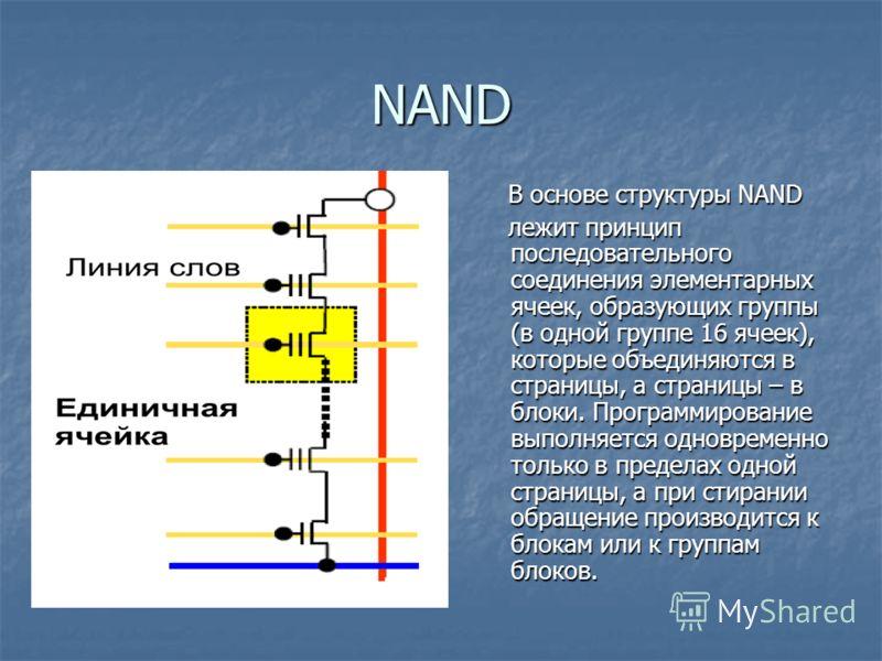 NAND В основе структуры NAND В основе структуры NAND лежит принцип последовательного соединения элементарных ячеек, образующих группы (в одной группе 16 ячеек), которые объединяются в страницы, а страницы – в блоки. Программирование выполняется однов