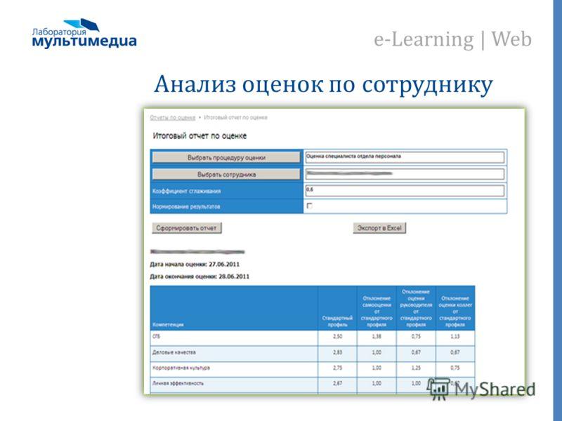e-Learning | Web Анализ оценок по сотруднику