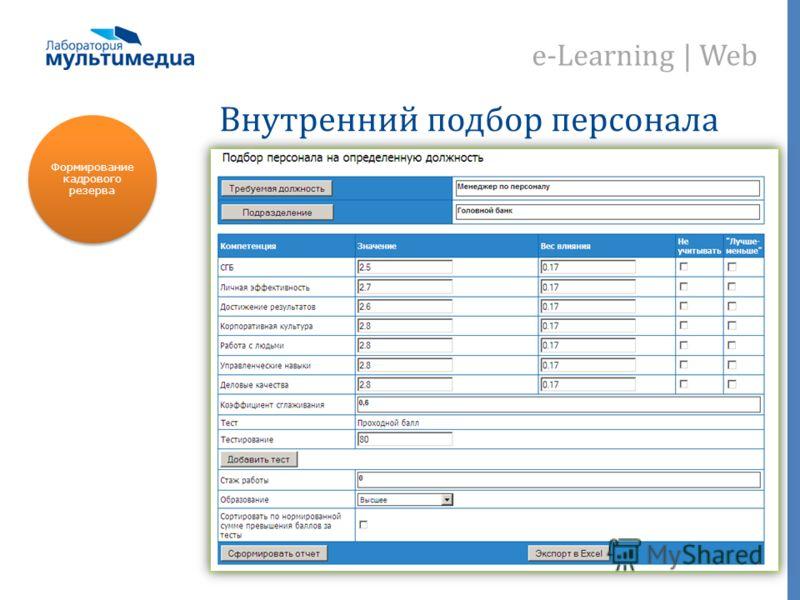 e-Learning | Web Внутренний подбор персонала Формирование кадрового резерва