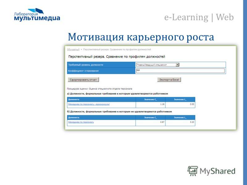 e-Learning | Web Мотивация карьерного роста