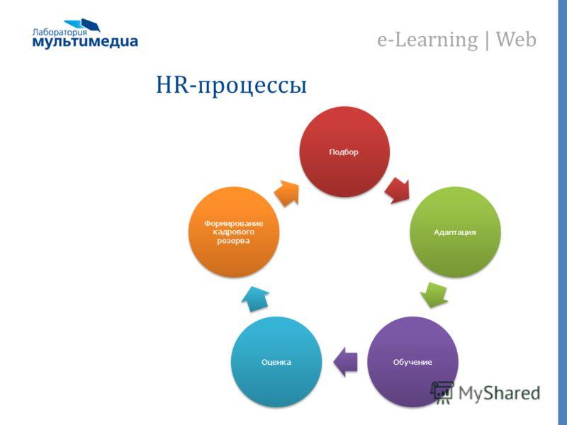 e-Learning | Web HR-процессы ПодборАдаптацияОбучениеОценка Формирование кадрового резерва