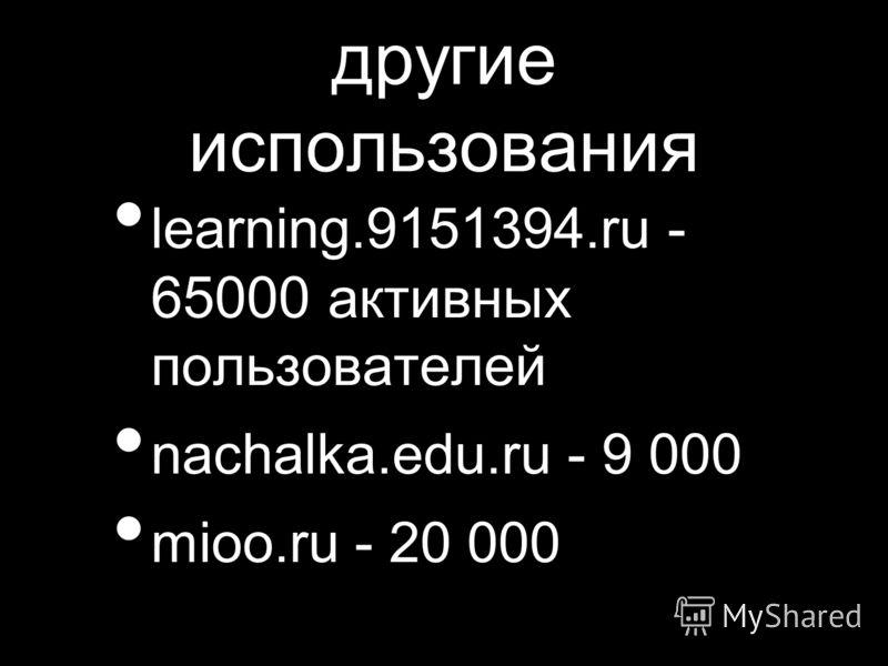 другие использования learning.9151394.ru - 65000 активных пользователей nachalka.edu.ru - 9 000 mioo.ru - 20 000