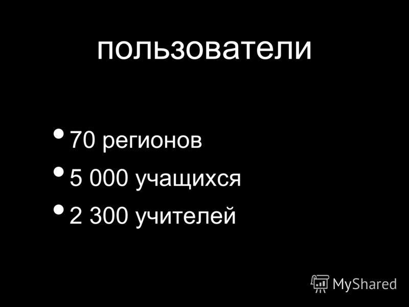 пользователи 70 регионов 5 000 учащихся 2 300 учителей