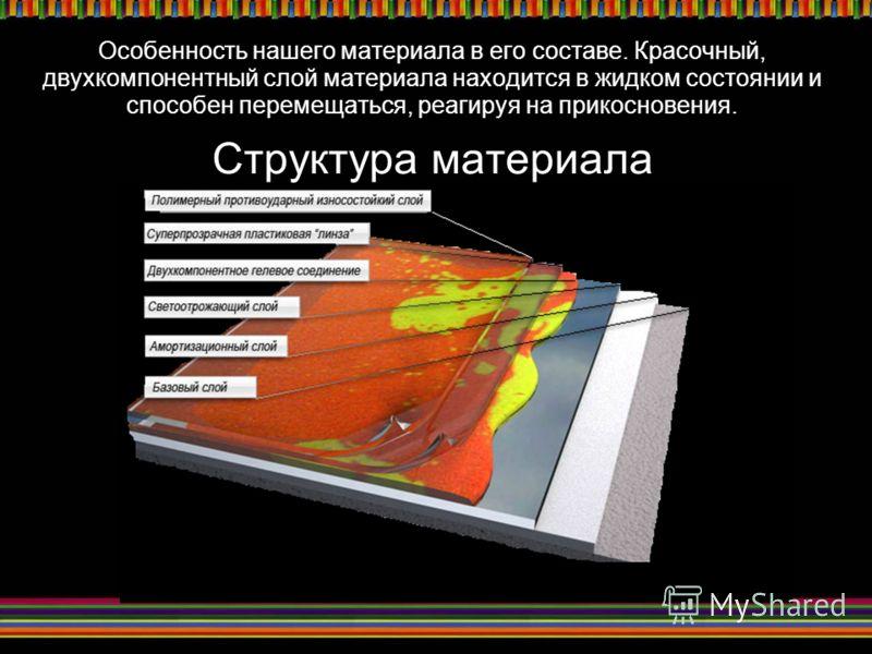 Особенность нашего материала в его составе. Красочный, двухкомпонентный слой материала находится в жидком состоянии и способен перемещаться, реагируя на прикосновения. Структура материала