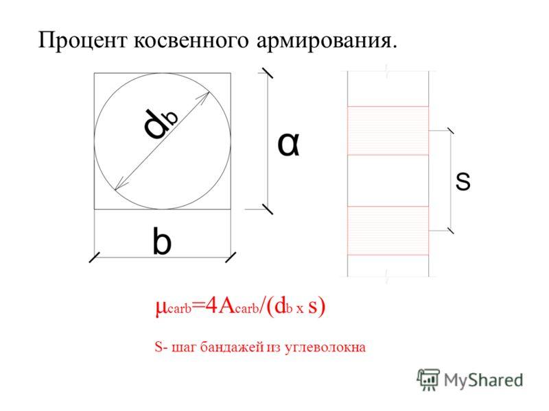 Процент косвенного армирования. μ carb =4A carb /(d b x s) S- шаг бандажей из углеволокна
