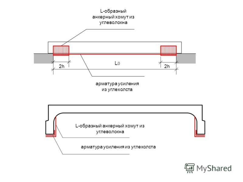 2h2h2h2h L0L0 арматура усиления из углехолста L-образный анкерный хомут из углеволокна арматура усиления из углехолста L-образный анкерный хомут из углеволокна