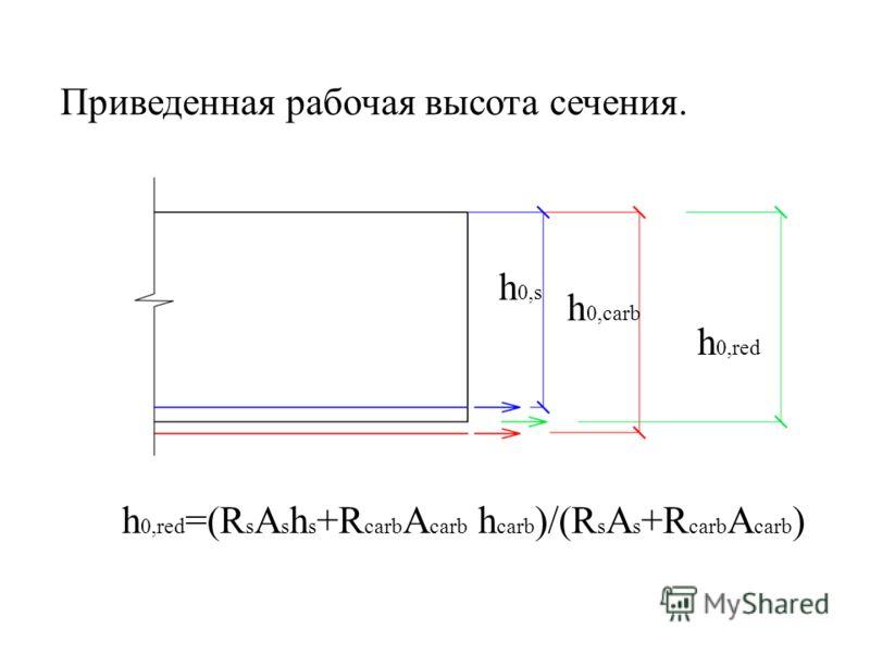 Приведенная рабочая высота сечения. h 0,red =(R s A s h s +R carb A carb h carb )/(R s A s +R carb A carb ) h 0,red h 0,carb h 0,s