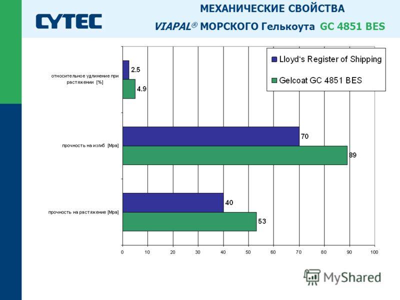 © Cytec 07.08.2012 6 МЕХАНИЧЕСКИЕ СВОЙСТВА VIAPAL ® МОРСКОГО Гелькоута GC 4851 BES