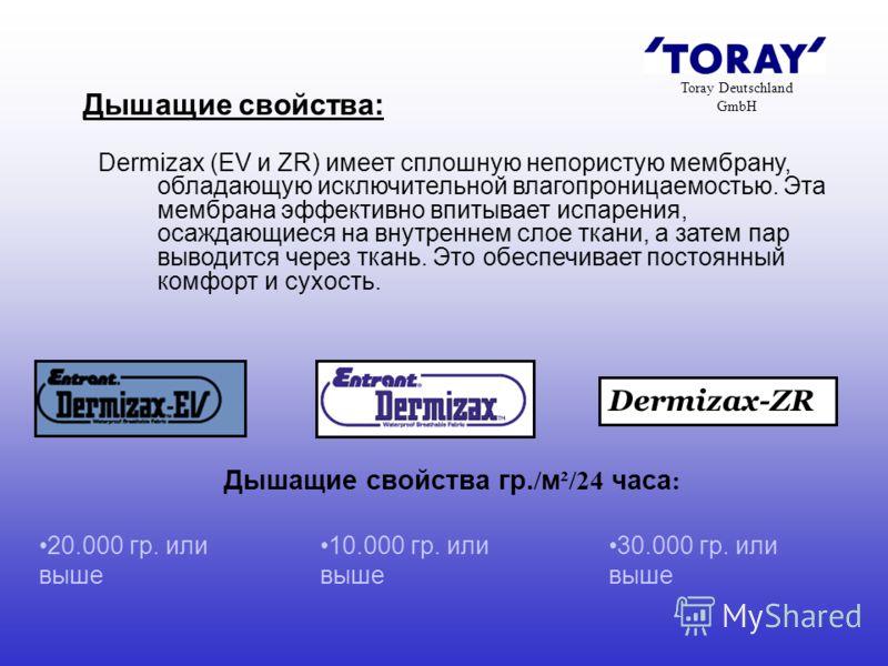 Toray Deutschland GmbH Дышащие свойства: Dermizax (EV и ZR) имеет сплошную непористую мембрану, обладающую исключительной влагопроницаемостью. Эта мембрана эффективно впитывает испарения, осаждающиеся на внутреннем слое ткани, а затем пар выводится ч