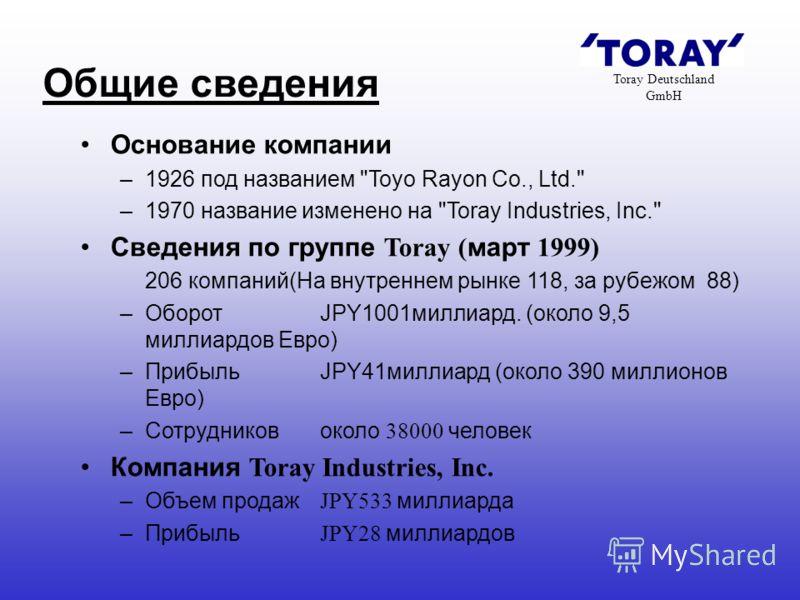 Toray Deutschland GmbH Общие сведения Основание компании –1926 под названием