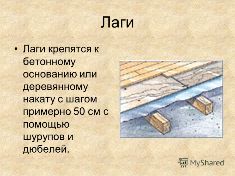 Лаги Лаги крепятся к бетонному основанию или деревянному накату с шагом примерно 50 см с помощью шурупов и дюбелей.
