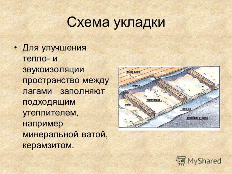 Схема укладки Для улучшения тепло- и звукоизоляции пространство между лагами заполняют подходящим утеплителем, например минеральной ватой, керамзитом.