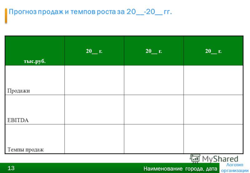 Наименование города, дата Логотип организации 13 Прогноз продаж и темпов роста за 20__-20__ гг. тыс.руб. 20__ г. Продажи EBITDA Темпы продаж