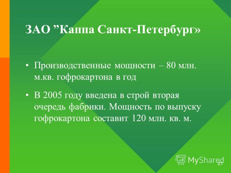 21 ЗАО Каппа Санкт-Петербург» Производственные мощности – 80 млн. м.кв. гофрокартона в год В 2005 году введена в строй вторая очередь фабрики. Мощность по выпуску гофрокартона составит 120 млн. кв. м.