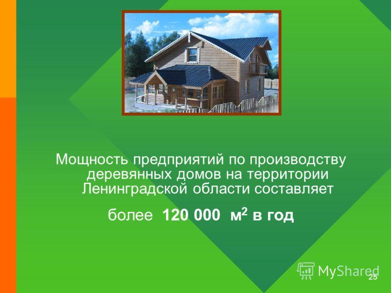25 Мощность предприятий по производству деревянных домов на территории Ленинградской области составляет более 120 000 м 2 в год