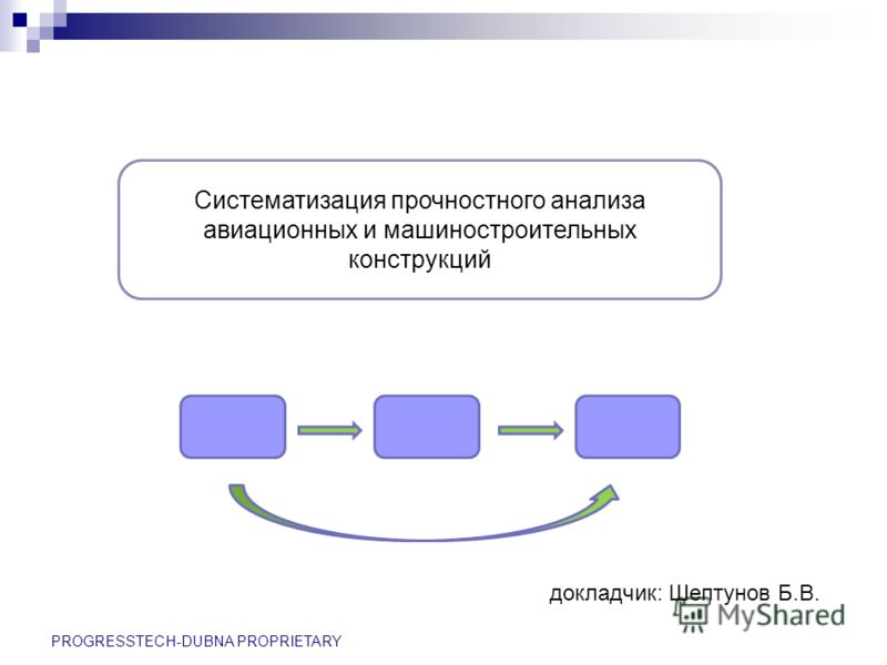 PROGRESSTECH-DUBNA PROPRIETARY Систематизация прочностного анализа авиационных и машиностроительных конструкций докладчик: Шептунов Б.В.