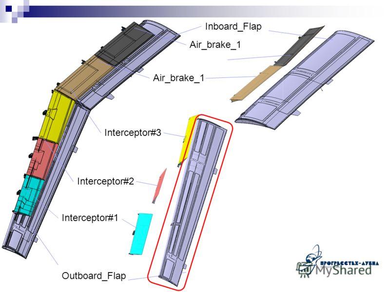Outboard_Flap Interceptor#1 Interceptor#2 Interceptor#3 Inboard_Flap Air_brake_1