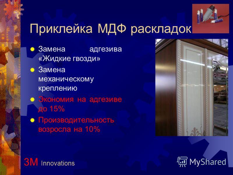 Приклейка МДФ раскладок Замена адгезива «Жидкие гвозди» Замена механическому креплению Экономия на адгезиве до 15% Производительность возросла на 10% 3М Innovations