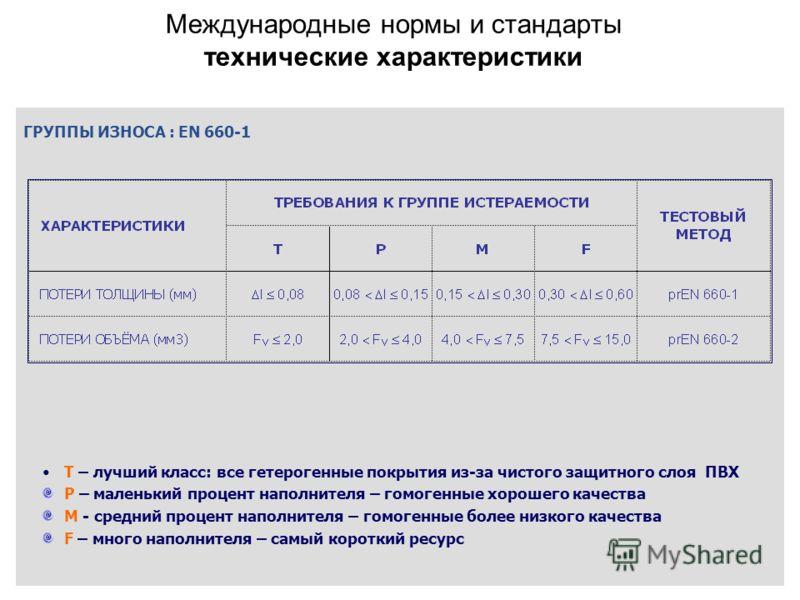 Международные нормы и стандарты технические характеристики ГРУППЫ ИЗНОСА : EN 660-1 T – лучший класс: все гетерогенные покрытия из-за чистого защитного слоя ПВХ P – маленький процент наполнителя – гомогенные хорошего качества M - средний процент напо