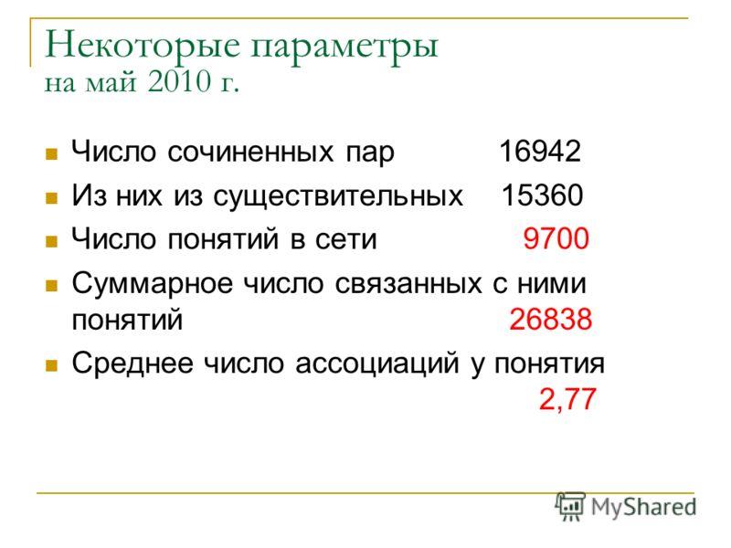 Некоторые параметры на май 2010 г. Число сочиненных пар 16942 Из них из существительных 15360 Число понятий в сети 9700 Суммарное число связанных с ними понятий 26838 Среднее число ассоциаций у понятия 2,77