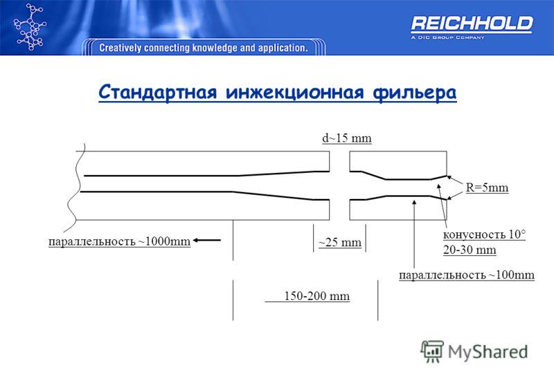 Стандартная инжекционная фильера R=5mm конусность 10° 20-30 mm параллельность ~100mm 150-200 mm ~25 mm d~15 mm параллельность ~1000mm