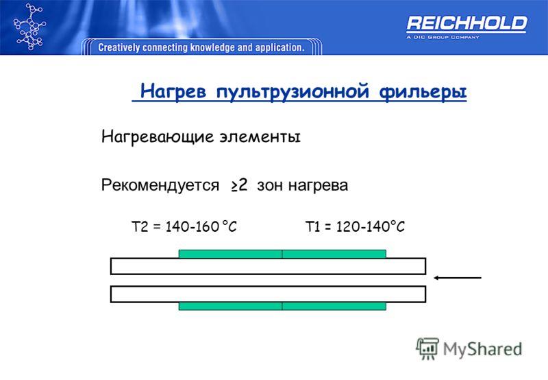 Нагрев пультрузионной фильеры Нагревающие элементы Рекомендуется 2 зон нагрева T2 = 140-160 °C T1 = 120-140°C