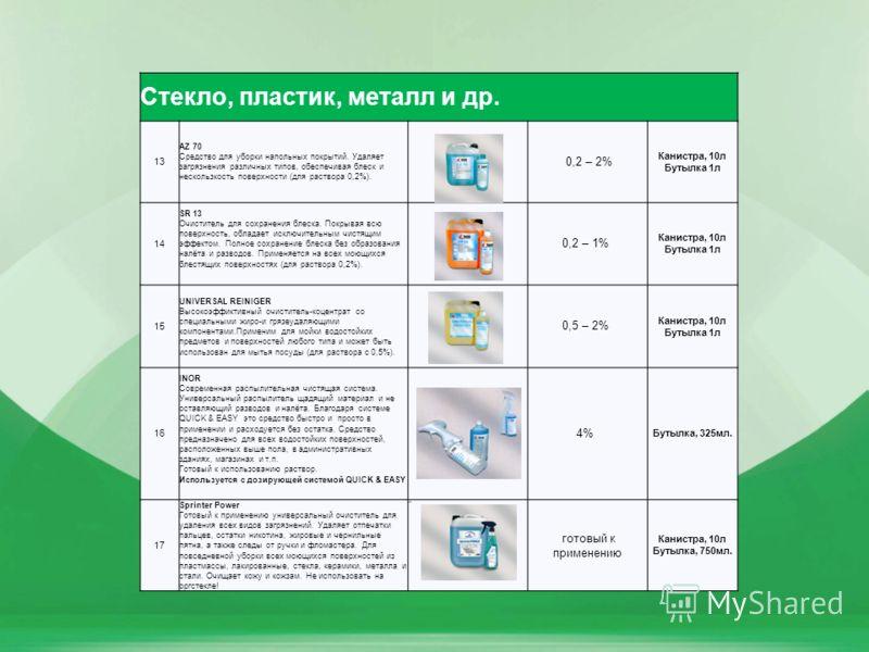 15 Стекло, пластик, металл и др. 13 AZ 70 Средство для уборки напольных покрытий. Удаляет загрязнения различных типов, обеспечивая блеск и нескользкость поверхности (для раствора 0,2%). 0,2 – 2% Канистра, 10л Бутылка 1л 14 SR 13 Очиститель для сохран