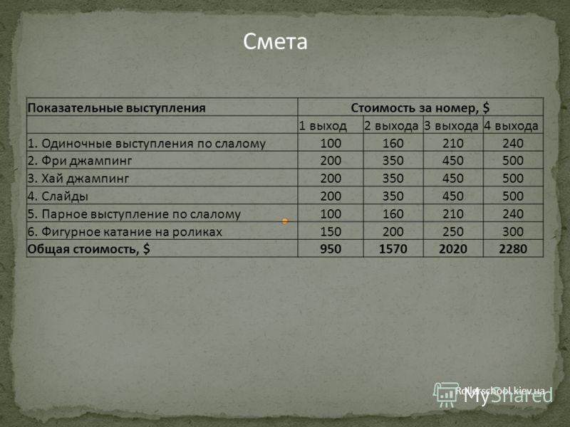 Rollerschool.kiev.ua Смета Показательные выступленияСтоимость за номер, $ 1 выход2 выхода3 выхода4 выхода 1. Одиночные выступления по слалому100160210240 2. Фри джампинг200350450500 3. Хай джампинг200350450500 4. Слайды200350450500 5. Парное выступле
