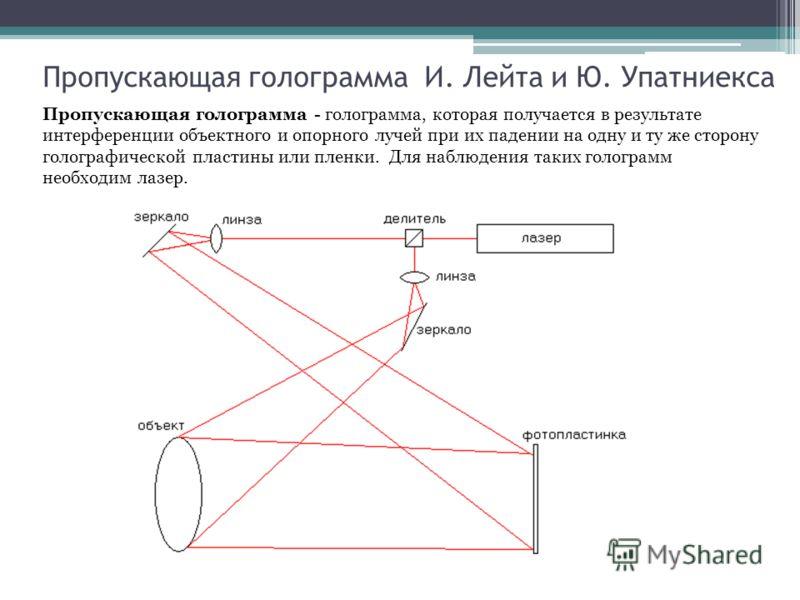 Пропускающая голограмма И. Лейта и Ю. Упатниекса Пропускающая голограмма - голограмма, которая получается в результате интерференции объектного и опорного лучей при их падении на одну и ту же сторону голографической пластины или пленки. Для наблюдени