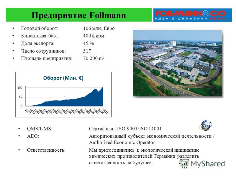 Предприятие Follmann Годовой оборот:106 млн. Евро Клиентская база:400 фирм Доля экспорта: 45 % Число сотрудников:317 Площадь предприятия:70.200 m 2 QMS/UMS:Сертификат ISO 9001/ISO 14001 AEO:Авторизованный субъект экономической деятельности / Authoriz