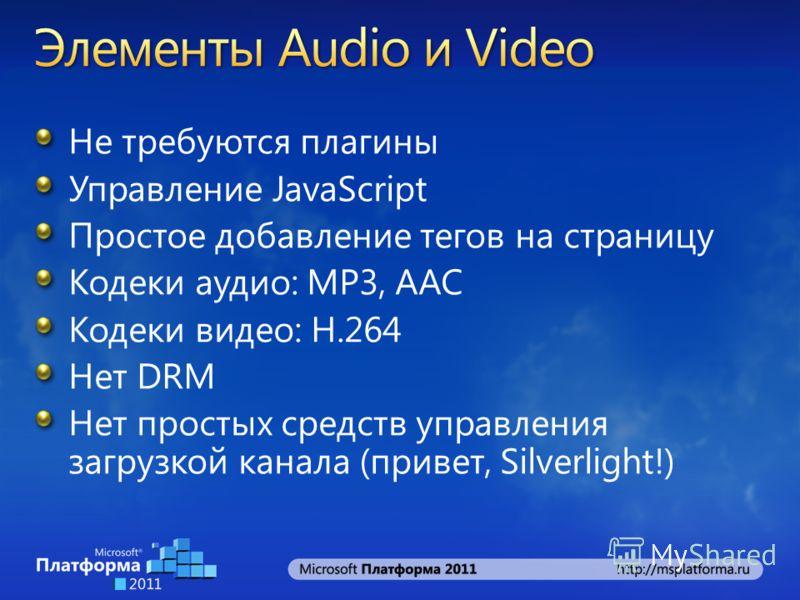 Не требуются плагины Управление JavaScript Простое добавление тегов на страницу Кодеки аудио: MP3, AAC Кодеки видео: H.264 Нет DRM Нет простых средств управления загрузкой канала (привет, Silverlight!)