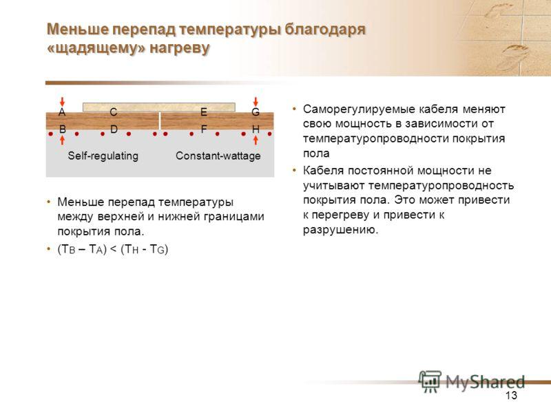 13 Меньше перепад температуры благодаря «щадящему» нагреву Меньше перепад температуры между верхней и нижней границами покрытия пола. (T B – T A ) < (T H - T G ) Саморегулируемые кабеля меняют свою мощность в зависимости от температуропроводности пок