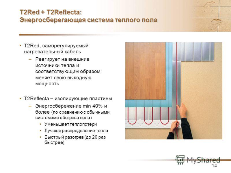 14 T2Red + T2Reflecta: Энергосберегающая система теплого пола T2Red, саморегулируемый нагревательный кабель –Реагирует на внешние источники тепла и соответствующим образом меняет свою выходную мощность T2Reflecta – изолирующие пластины –Энергосбереже