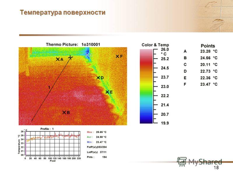 18 Температура поверхности