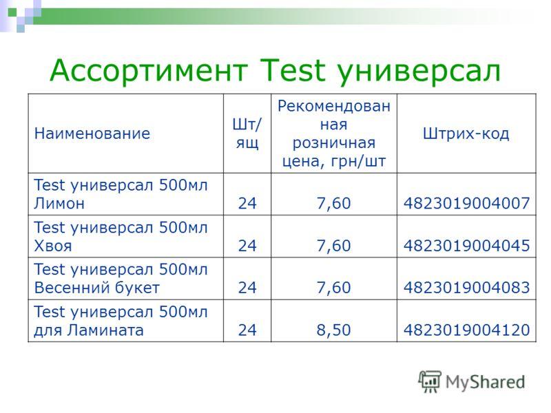 Ассортимент Test универсал Наименование Шт/ ящ Рекомендован ная розничная цена, грн/шт Штрих-код Test универсал 500мл Лимон247,604823019004007 Test универсал 500мл Хвоя247,604823019004045 Test универсал 500мл Весенний букет247,604823019004083 Test ун